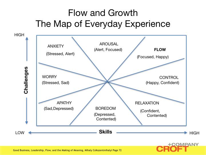 Flow Diagram.001
